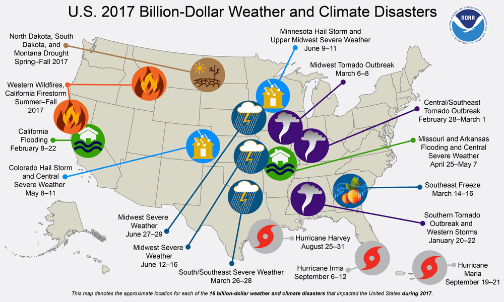 A map of the US shows where each of the 16 billion-dollar weather and climate disasters struck in 2017.