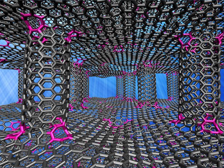 pillared graphene