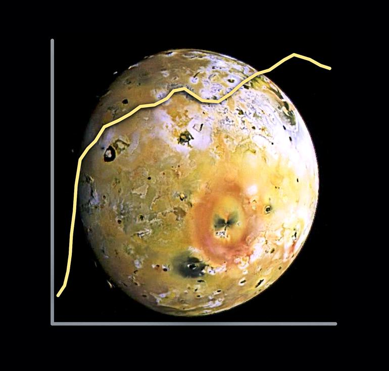 Io and the albedo plotted over it
