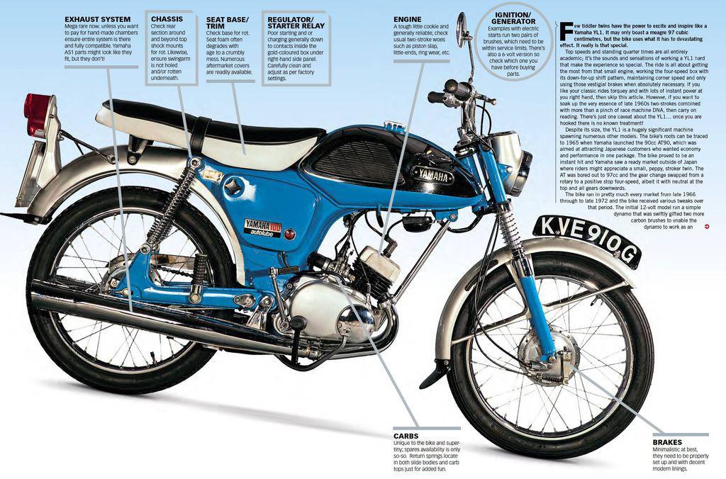 Yamaha Yl1 | Scribd
