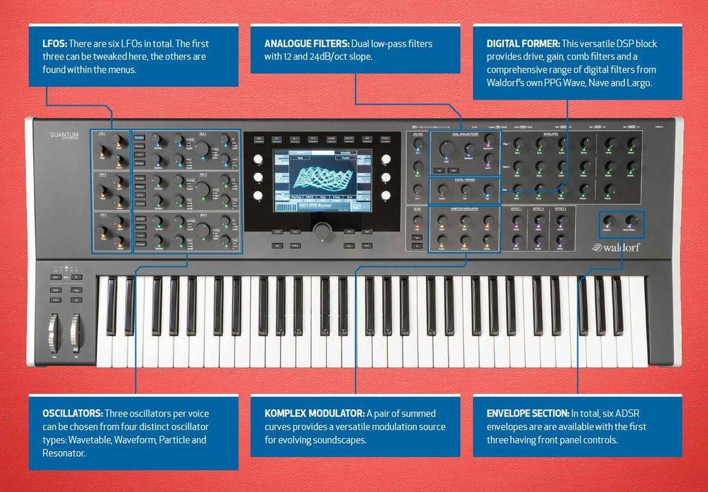 WALDORF QUANTUM Synthesizer | Scribd