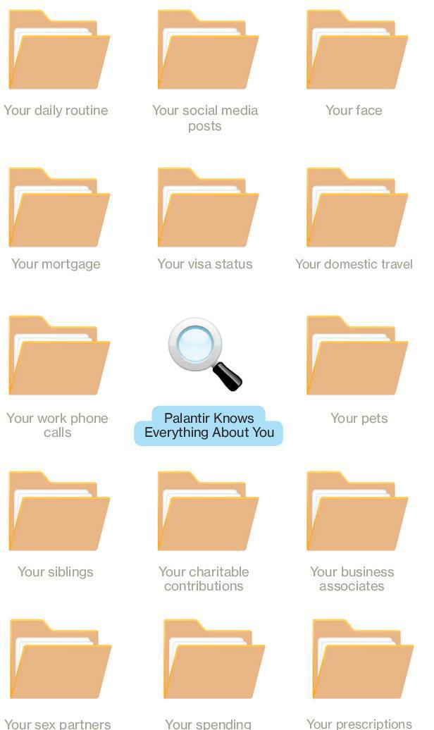 Palantir Knows Everything About You | Scribd